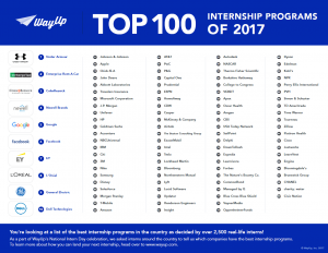 Top 100 Internship Programs